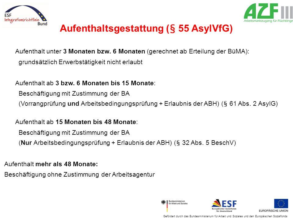 Gefördert durch das Bundesministerium für Arbeit und Soziales und den Europäischen Sozialfonds Aufenthaltsgestattung (§ 55 AsylVfG) Aufenthalt unter 3