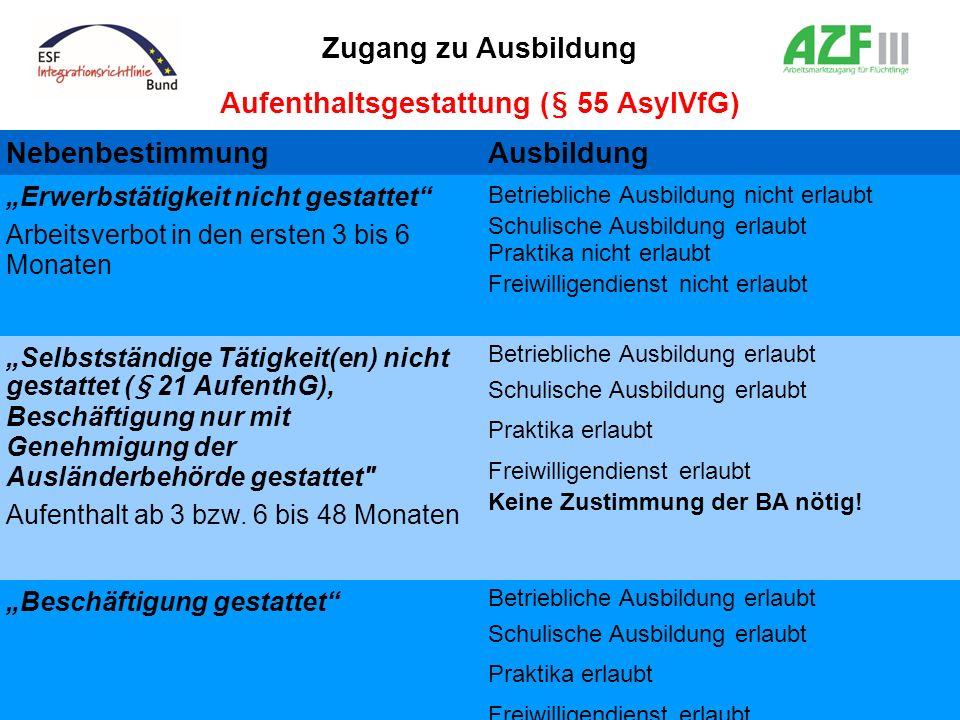 Gefördert durch das Bundesministerium für Arbeit und Soziales und den Europäischen Sozialfonds Zugang zu Ausbildung Aufenthaltsgestattung (§ 55 AsylVf
