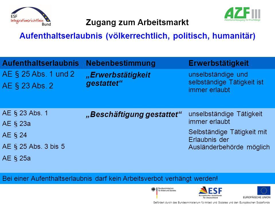 Gefördert durch das Bundesministerium für Arbeit und Soziales und den Europäischen Sozialfonds Zugang zum Arbeitsmarkt Aufenthaltserlaubnis (völkerrec