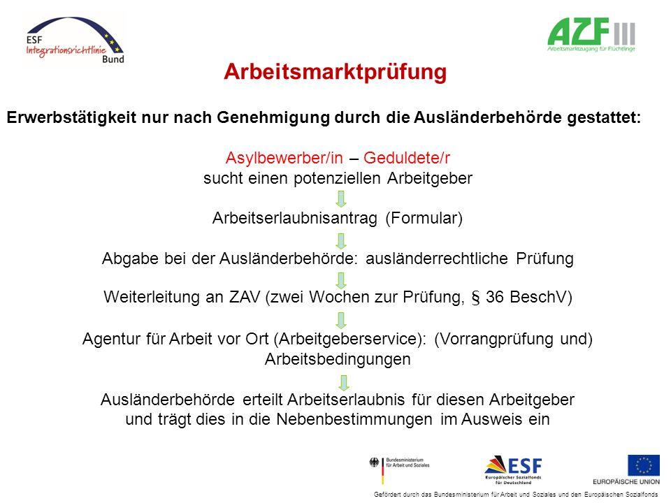 Gefördert durch das Bundesministerium für Arbeit und Soziales und den Europäischen Sozialfonds Kontakt AZF III – Arbeitsmarktzugang für Flüchtlinge Flüchtlingsrat Niedersachsen e.V.: Olaf Strübing Langer Garten 23B, 31137 Hildesheim Tel.: 05121/888 97 62 Email: os@nds-fluerat.orgos@nds-fluerat.org Oder Galina Ortmann Langer Garten 23B, 31137 Hildesheim Tel.: 05121/888 98 03 Email: go@nds-fluerat.orggo@nds-fluerat.org