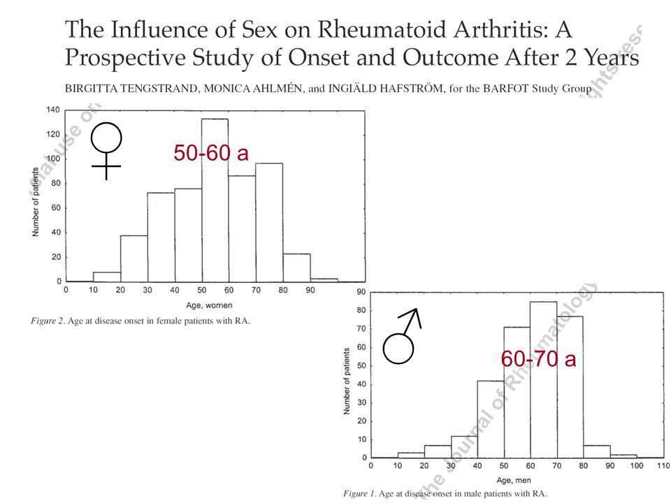 15.597 RA Patienten Zeitraum 1995-2003 Alter > 65 a (Ø 76,5 a) bei denen DMARD begonnen wurde