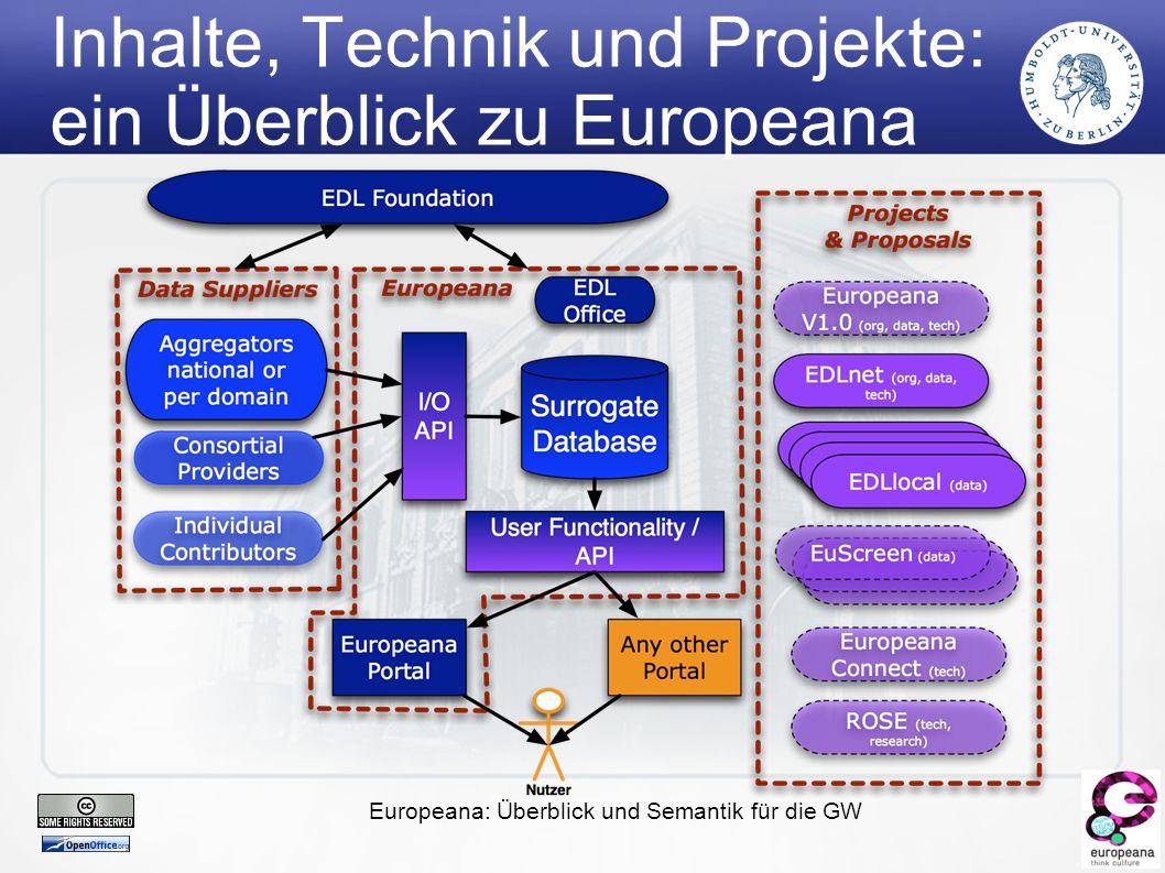 Europeana: Überblick und Semantik für die GW Inhalte, Technik und Projekte: ein Überblick zu Europeana