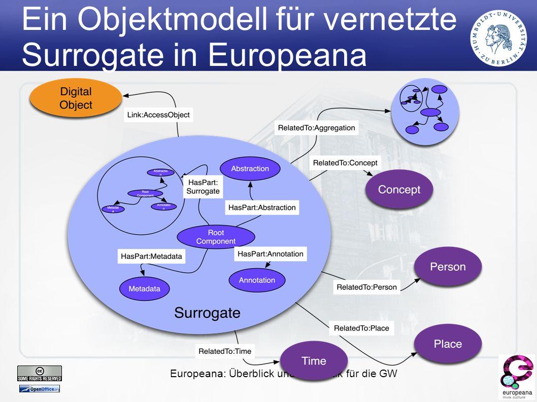 Europeana: Überblick und Semantik für die GW Ein Objektmodell für vernetzte Surrogate in Europeana