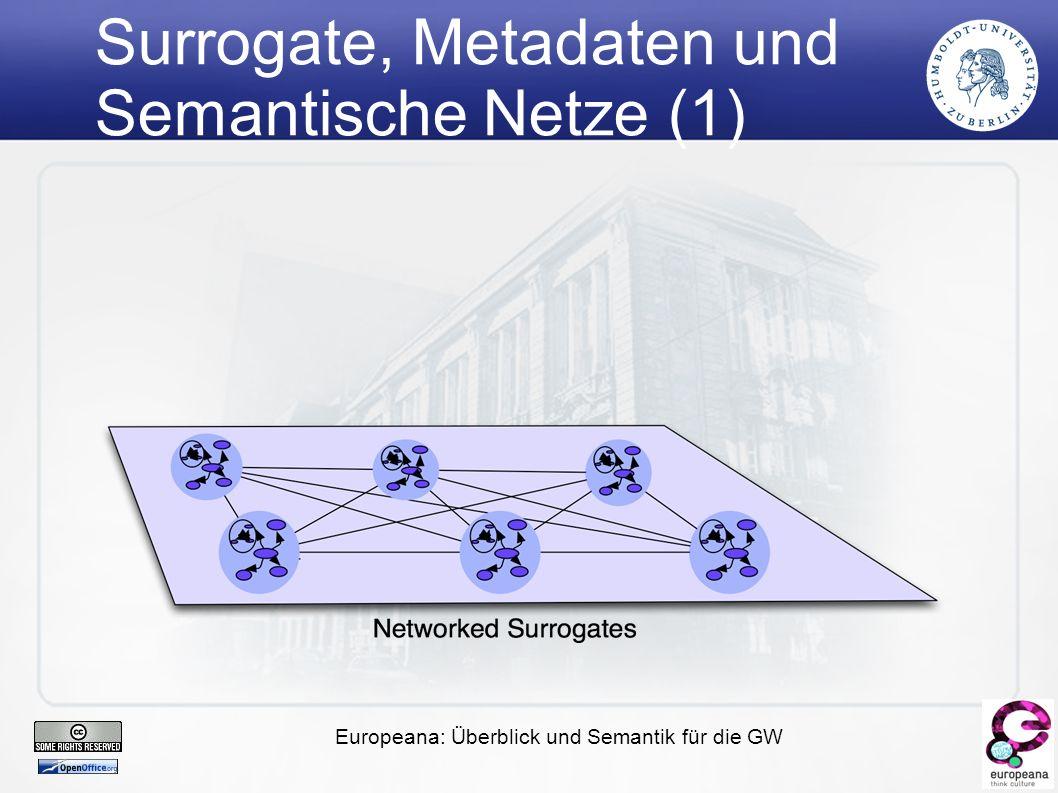 Europeana: Überblick und Semantik für die GW Surrogate, Metadaten und Semantische Netze (1)