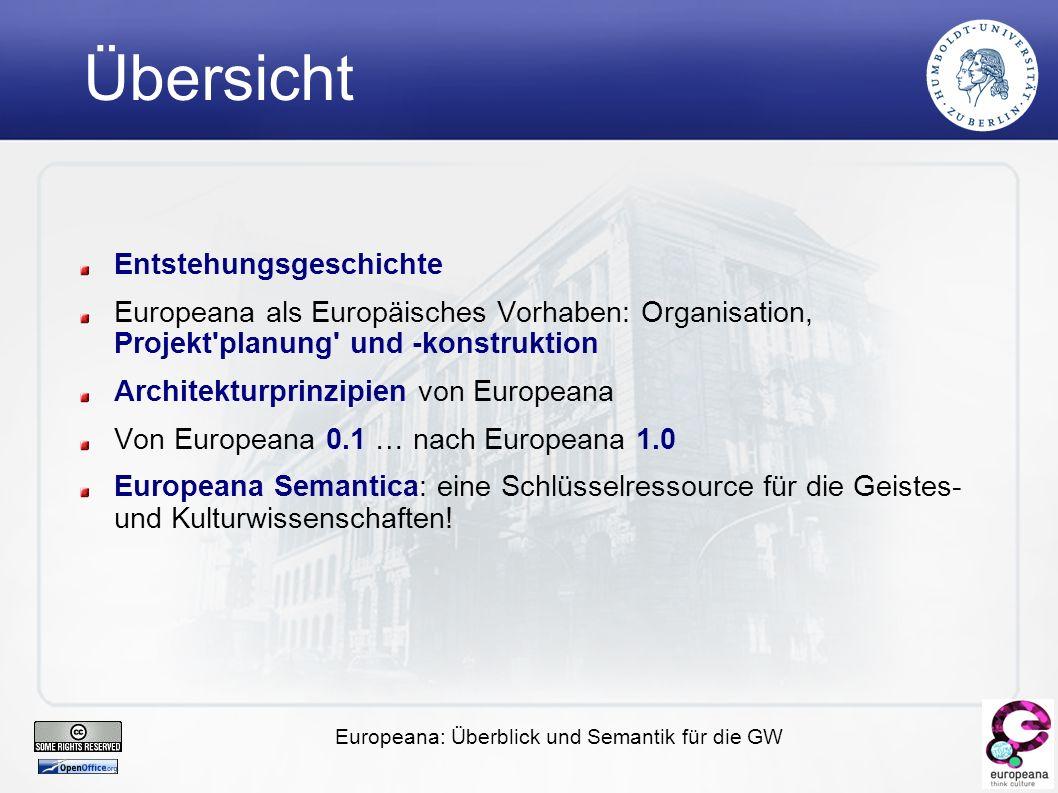 Europeana: Überblick und Semantik für die GW... and Digital Heuristics?