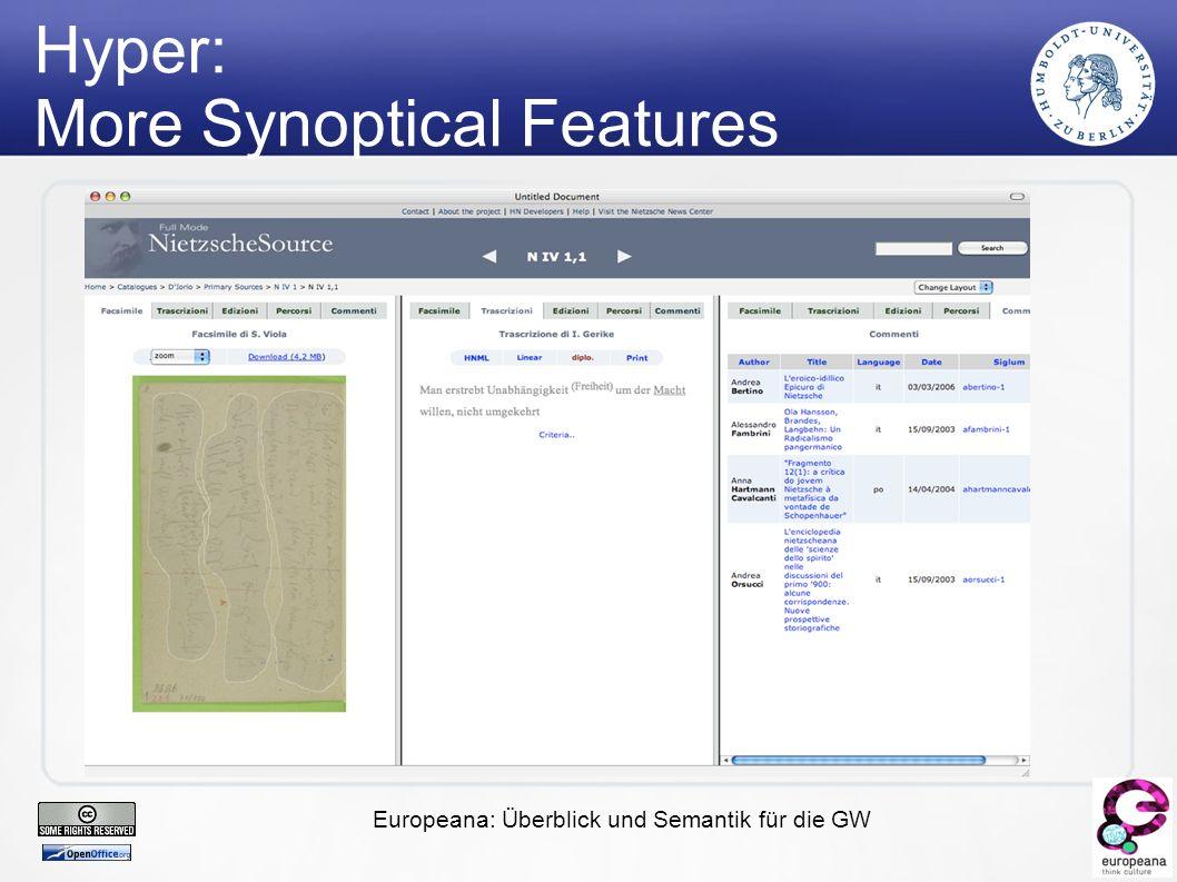 Europeana: Überblick und Semantik für die GW Hyper: More Synoptical Features