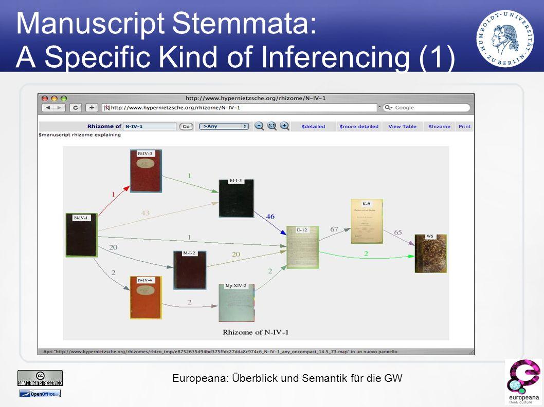 Europeana: Überblick und Semantik für die GW Manuscript Stemmata: A Specific Kind of Inferencing (1)