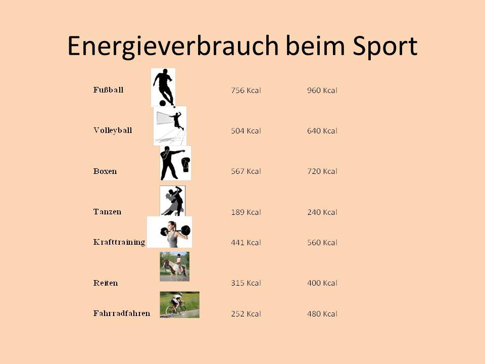 Energieverbrauch beim Sport