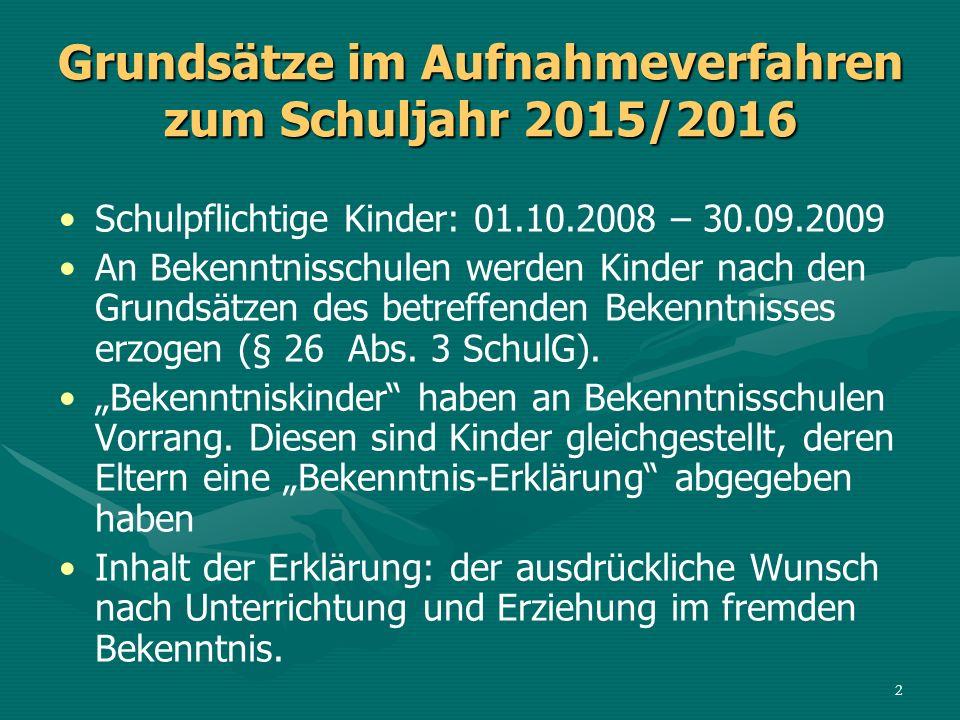 Grundsätze im Aufnahmeverfahren zum Schuljahr 2015/2016 Schulpflichtige Kinder: 01.10.2008 – 30.09.2009 An Bekenntnisschulen werden Kinder nach den Grundsätzen des betreffenden Bekenntnisses erzogen (§ 26 Abs.