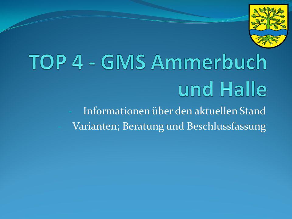 4. Vergleich der präferierten Standorte – GMS 5-10 in Poltringen
