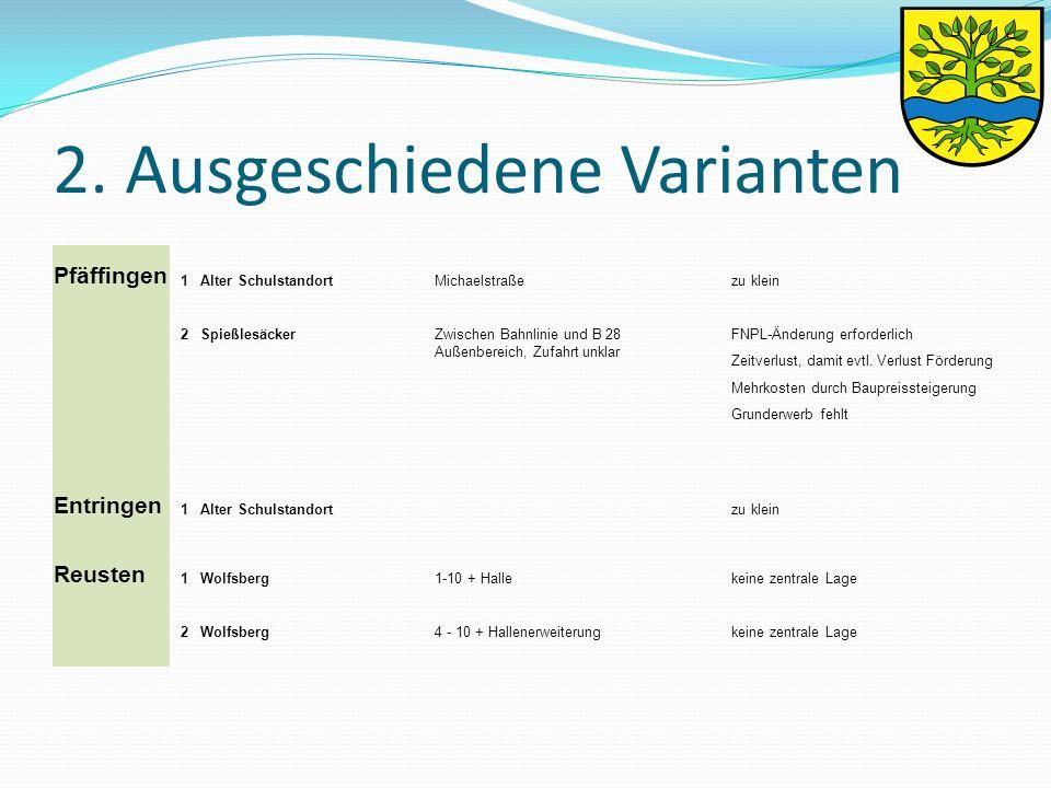 Pfäffingen 1Alter SchulstandortMichaelstraßezu klein 2SpießlesäckerZwischen Bahnlinie und B 28FNPL-Änderung erforderlich Außenbereich, Zufahrt unklar Zeitverlust, damit evtl.