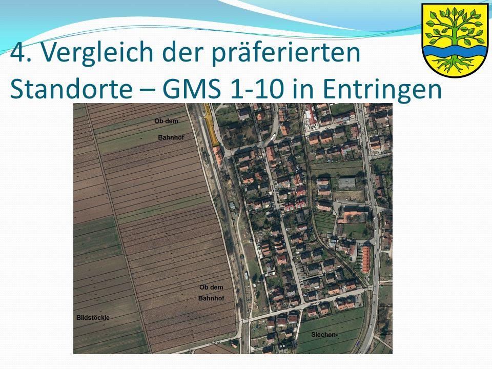 4. Vergleich der präferierten Standorte – GMS 1-10 in Entringen