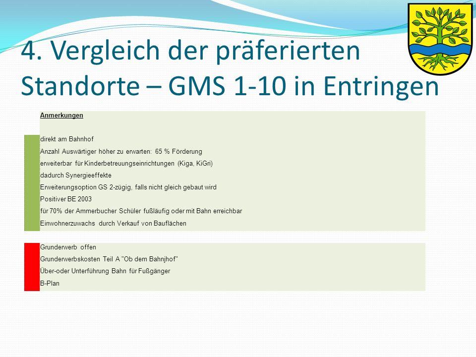 4. Vergleich der präferierten Standorte – GMS 1-10 in Entringen Anmerkungen direkt am Bahnhof Anzahl Auswärtiger höher zu erwarten: 65 % Förderung erw