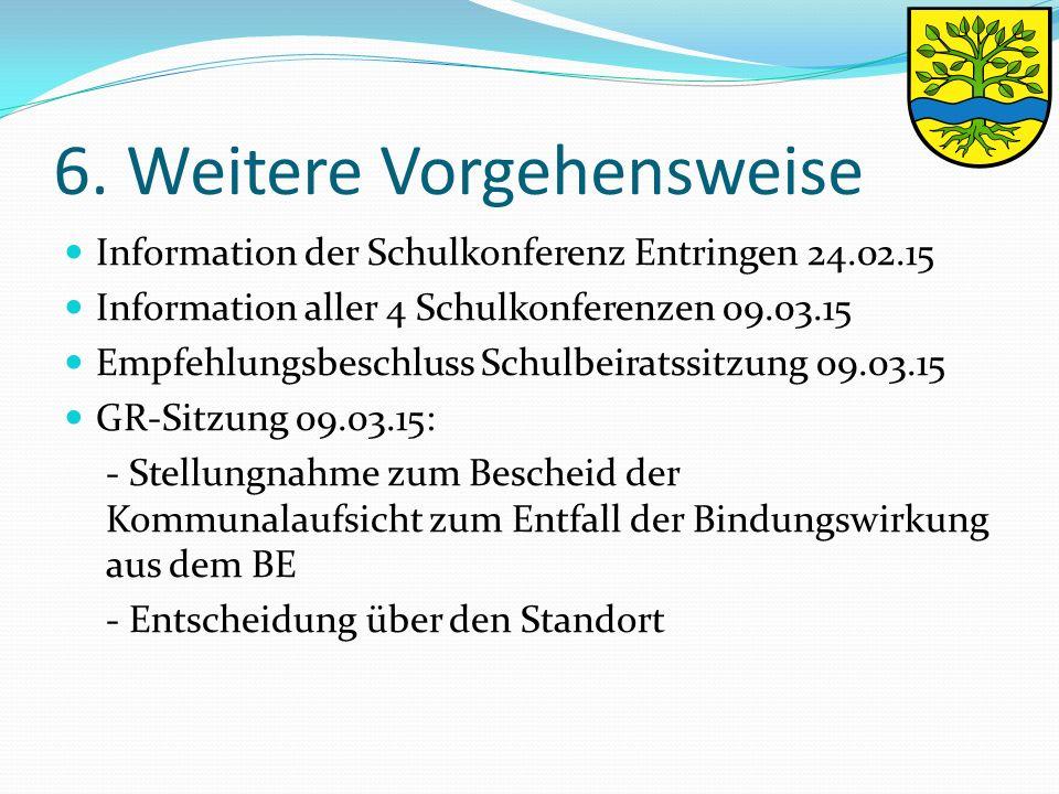 6. Weitere Vorgehensweise Information der Schulkonferenz Entringen 24.02.15 Information aller 4 Schulkonferenzen 09.03.15 Empfehlungsbeschluss Schulbe