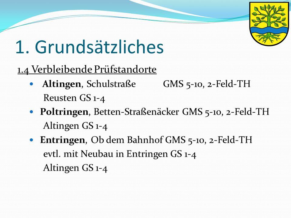 1. Grundsätzliches 1.4 Verbleibende Prüfstandorte Altingen, SchulstraßeGMS 5-10, 2-Feld-TH Reusten GS 1-4 Poltringen, Betten-Straßenäcker GMS 5-10, 2-