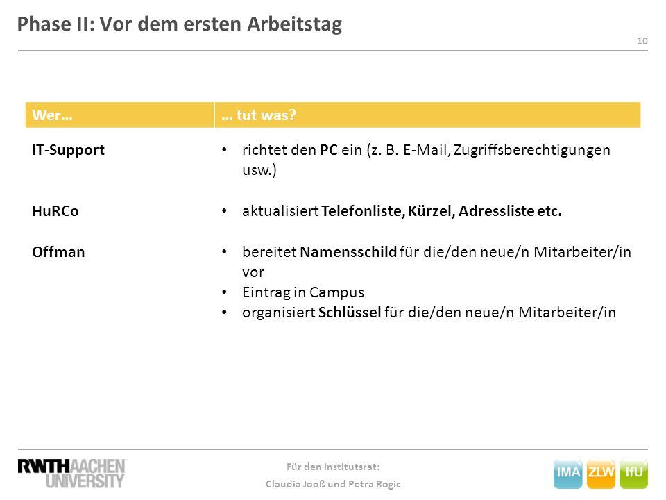10 Für den Institutsrat: Claudia Jooß und Petra Rogic Phase II: Vor dem ersten Arbeitstag Wer…… tut was? IT-Support richtet den PC ein (z. B. E-Mail,