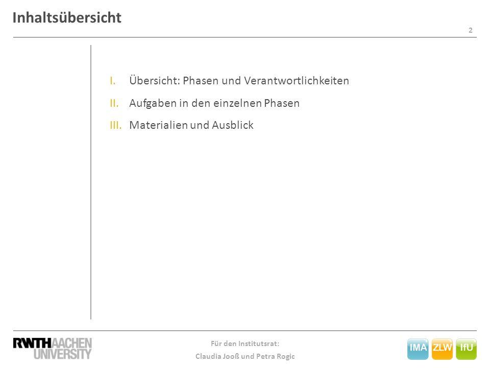 2 Für den Institutsrat: Claudia Jooß und Petra Rogic Inhaltsübersicht I.Übersicht: Phasen und Verantwortlichkeiten II.Aufgaben in den einzelnen Phasen