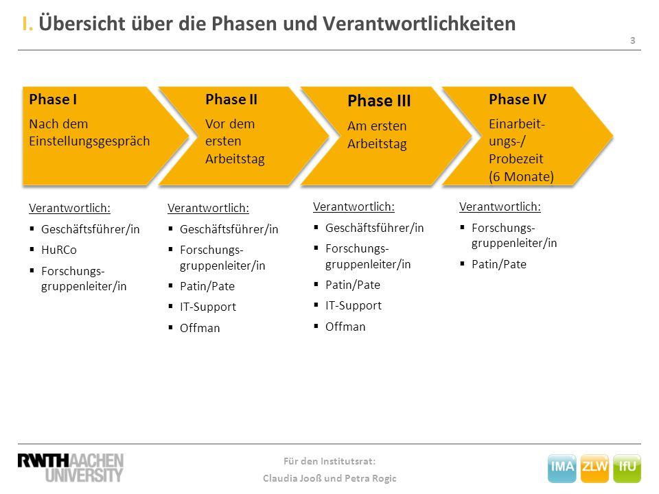 3 Für den Institutsrat: Claudia Jooß und Petra Rogic I. Übersicht über die Phasen und Verantwortlichkeiten Phase I Nach dem Einstellungsgespräch Phase