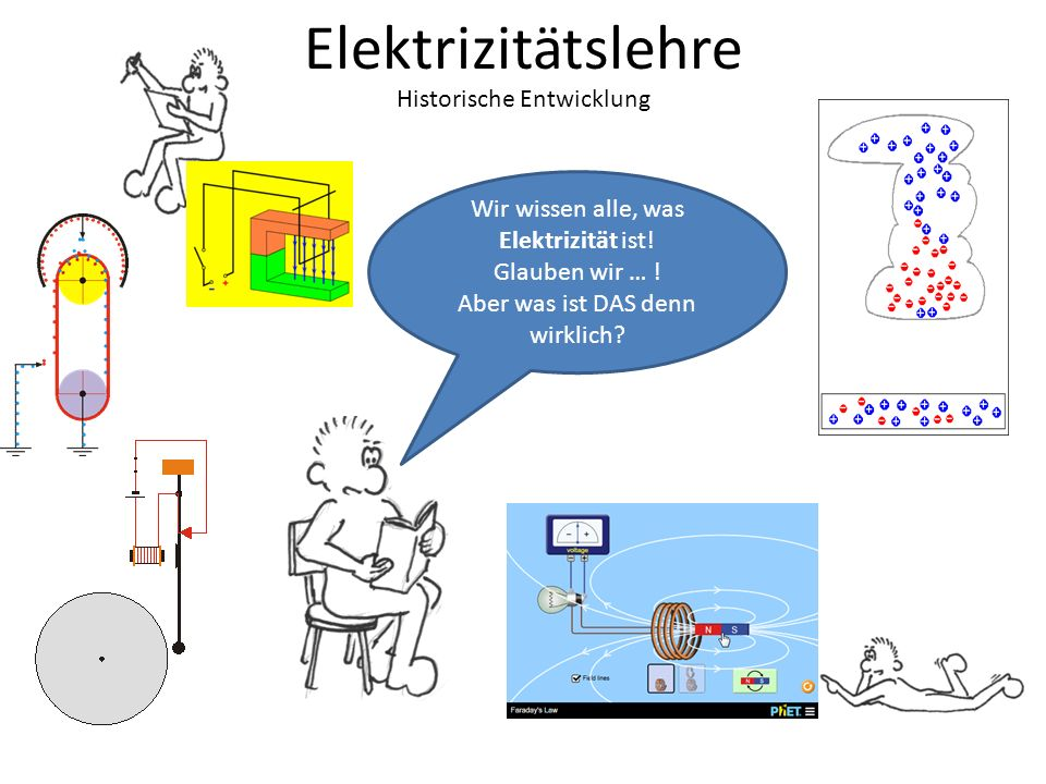 Elektrizitätslehre Historische Entwicklung Wir wissen alle, was Elektrizität ist.