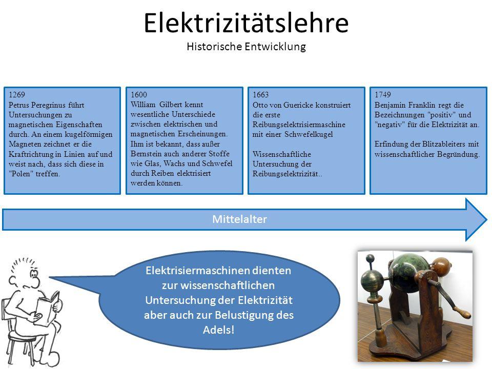 Elektrizitätslehre Historische Entwicklung Elektrisiermaschinen dienten zur wissenschaftlichen Untersuchung der Elektrizität aber auch zur Belustigung des Adels.