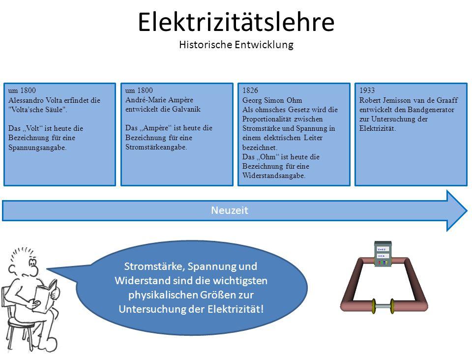 Elektrizitätslehre Historische Entwicklung Stromstärke, Spannung und Widerstand sind die wichtigsten physikalischen Größen zur Untersuchung der Elektrizität.
