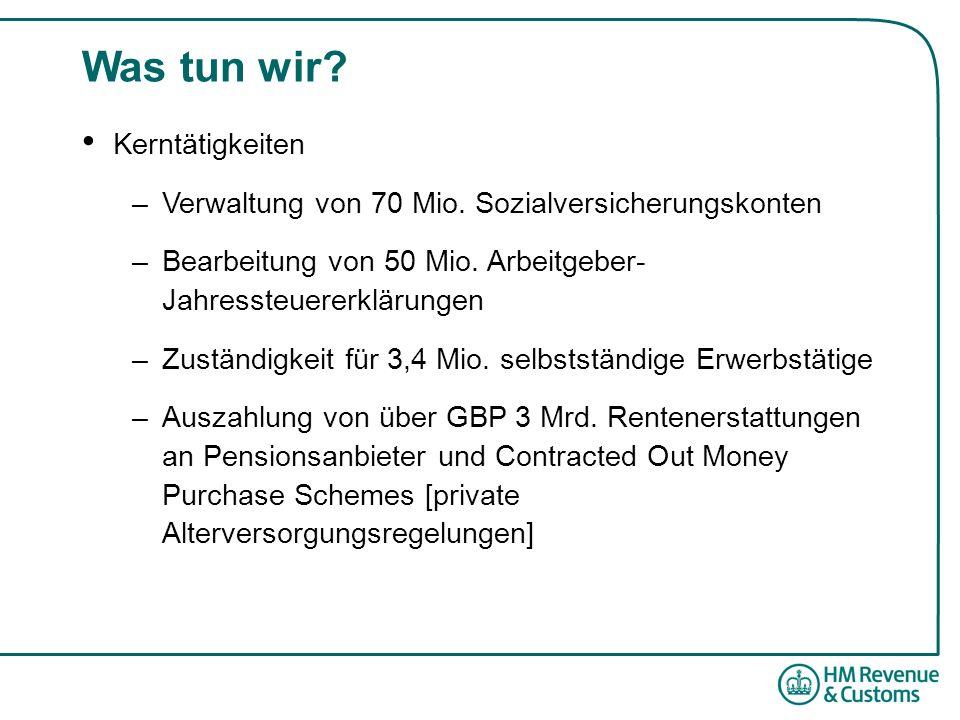 Was tun wir.Kerntätigkeiten –Verwaltung von 70 Mio.