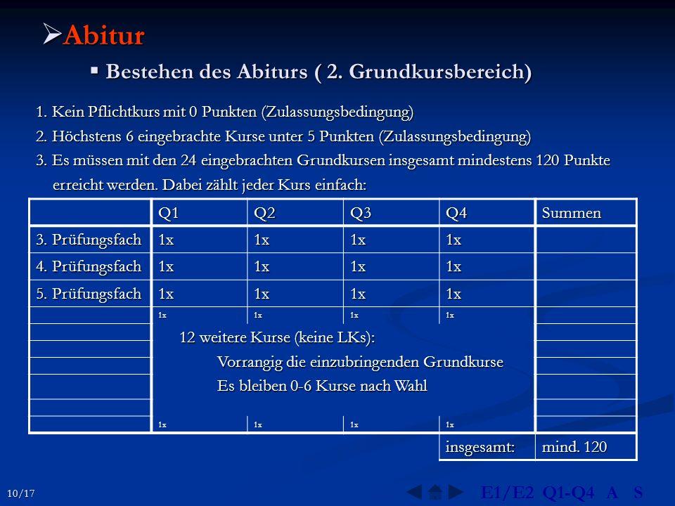 Abitur  Bestehen des Abiturs ( 2. Grundkursbereich) 1. Kein Pflichtkurs mit 0 Punkten (Zulassungsbedingung) 2. Höchstens 6 eingebrachte Kurse unter