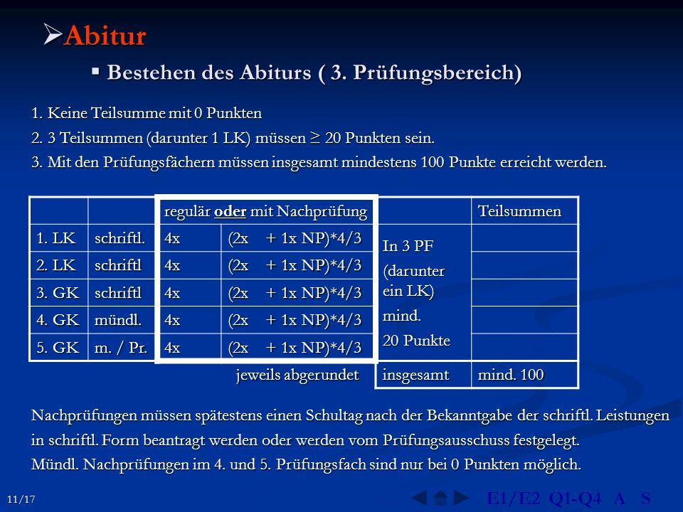  Abitur  Bestehen des Abiturs ( 3. Prüfungsbereich) 1. Keine Teilsumme mit 0 Punkten 2. 3 Teilsummen (darunter 1 LK) müssen ≥ 20 Punkten sein. 3. Mi