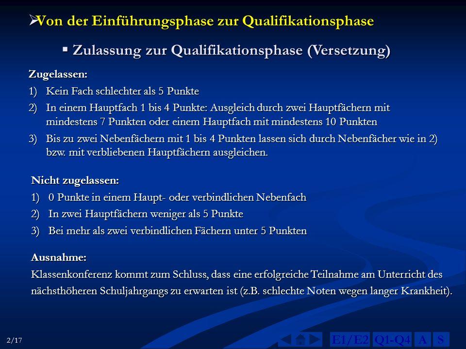  Von der Einführungsphase zur Qualifikationsphase  Zulassung zur Qualifikationsphase (Versetzung) Zugelassen: 1) Kein Fach schlechter als 5 Punkte 2