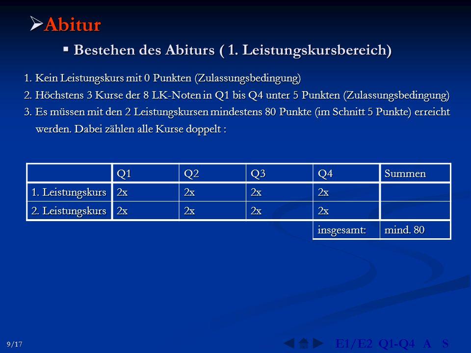  Abitur  Bestehen des Abiturs ( 1. Leistungskursbereich) 1. Kein Leistungskurs mit 0 Punkten (Zulassungsbedingung) 2. Höchstens 3 Kurse der 8 LK-Not