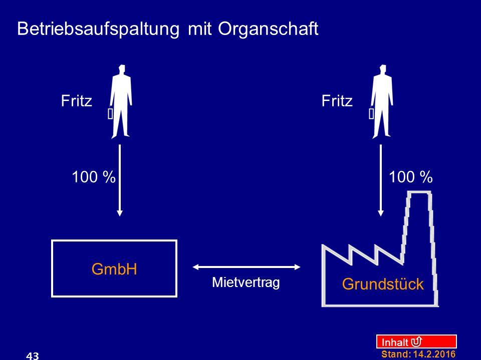 Inhalt Stand: 14.2.2016 43 Fritz GmbH 100 % Grundstück Mietvertrag Fritz 100 % Betriebsaufspaltung mit Organschaft