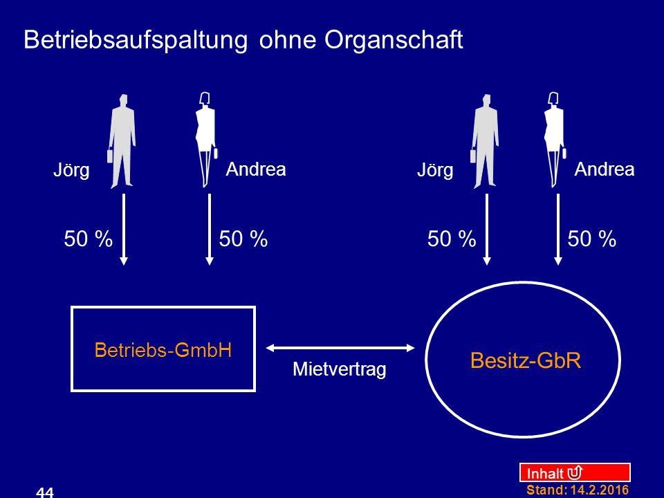 Inhalt Stand: 14.2.2016 44 Jörg 50 % Mietvertrag Andrea 50 % Besitz-GbR Betriebs-GmbH Jörg 50 % Andrea 50 % Betriebsaufspaltung ohne Organschaft