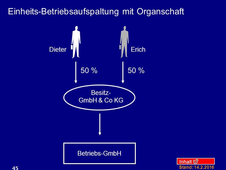 Inhalt Stand: 14.2.2016 45 Dieter 50 % Erich 50 % Besitz- GmbH & Co KG Betriebs-GmbH Einheits-Betriebsaufspaltung mit Organschaft