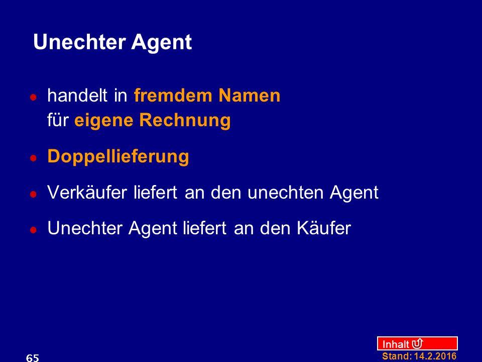 Inhalt Stand: 14.2.2016 65 Unechter Agent handelt in fremdem Namen für eigene Rechnung Doppellieferung Verkäufer liefert an den unechten Agent Unechte