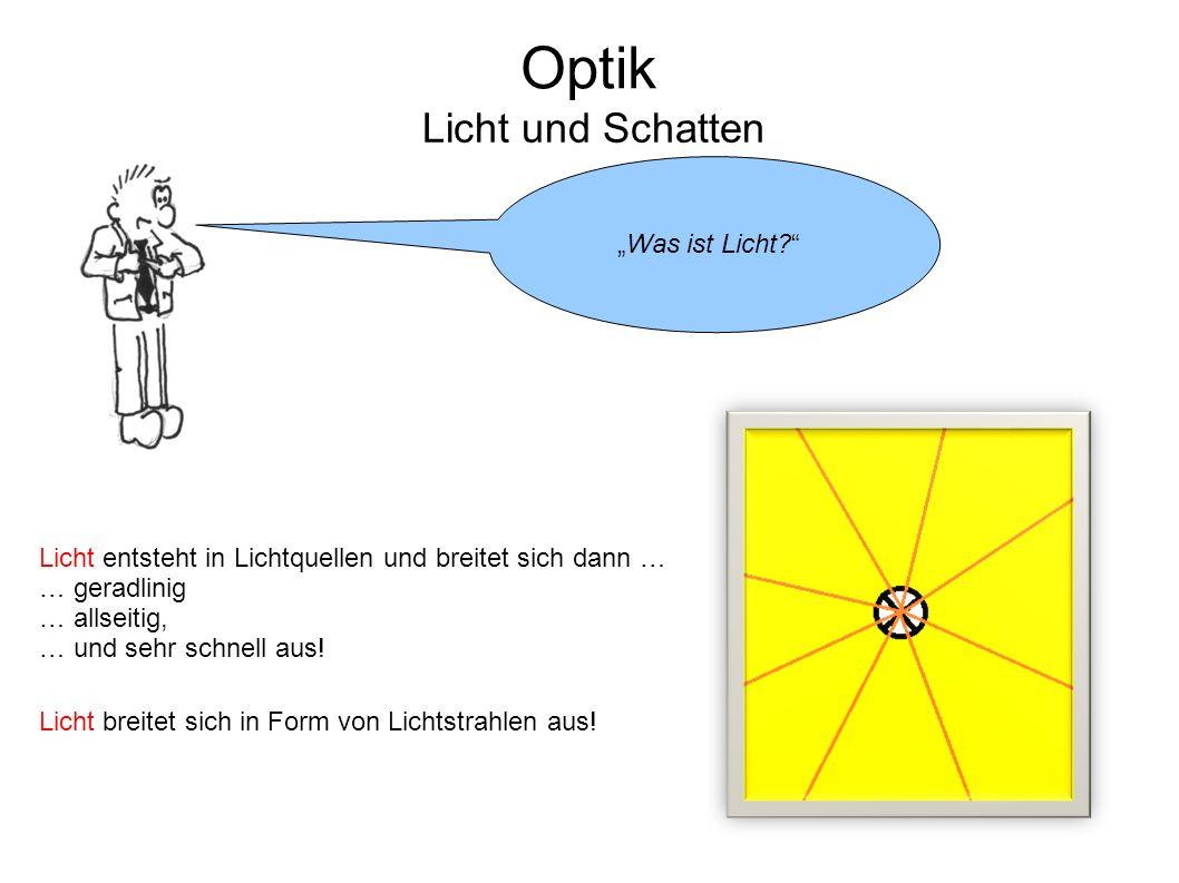 """Optik Licht und Schatten """"Was ist Licht?"""" Licht entsteht in Lichtquellen und breitet sich dann … … geradlinig … allseitig, … und sehr schnell aus! Lic"""