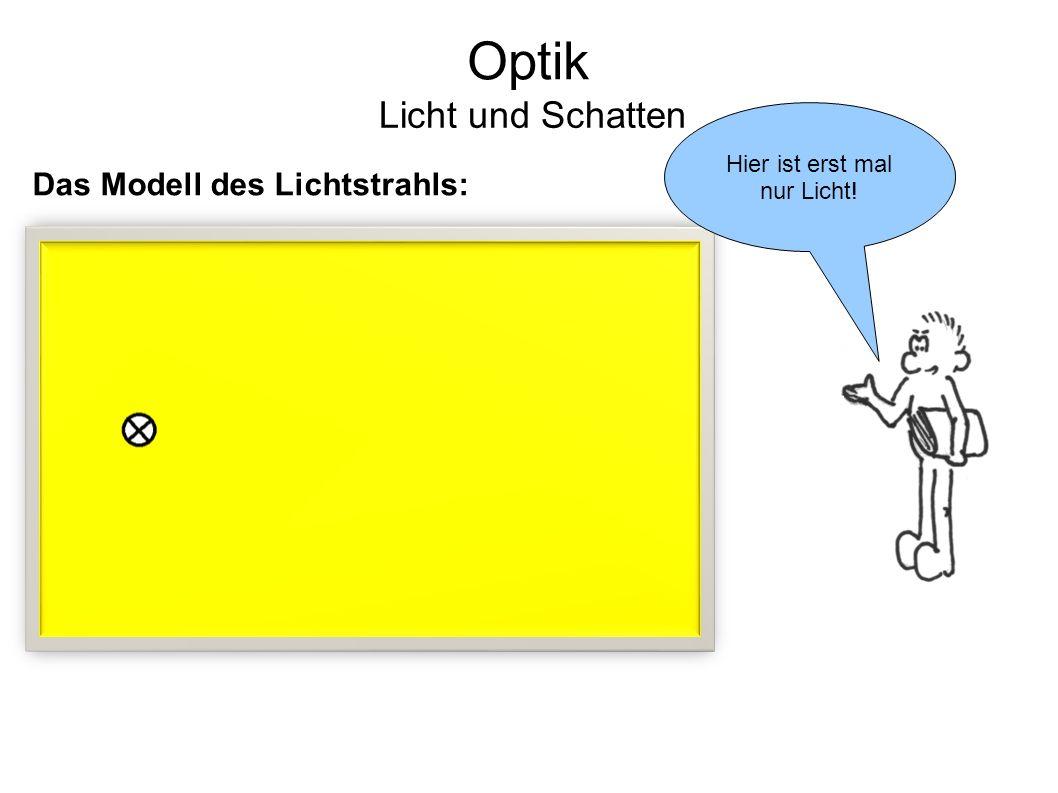 Optik Licht und Schatten Das Modell des Lichtstrahls: Hier ist erst mal nur Licht!
