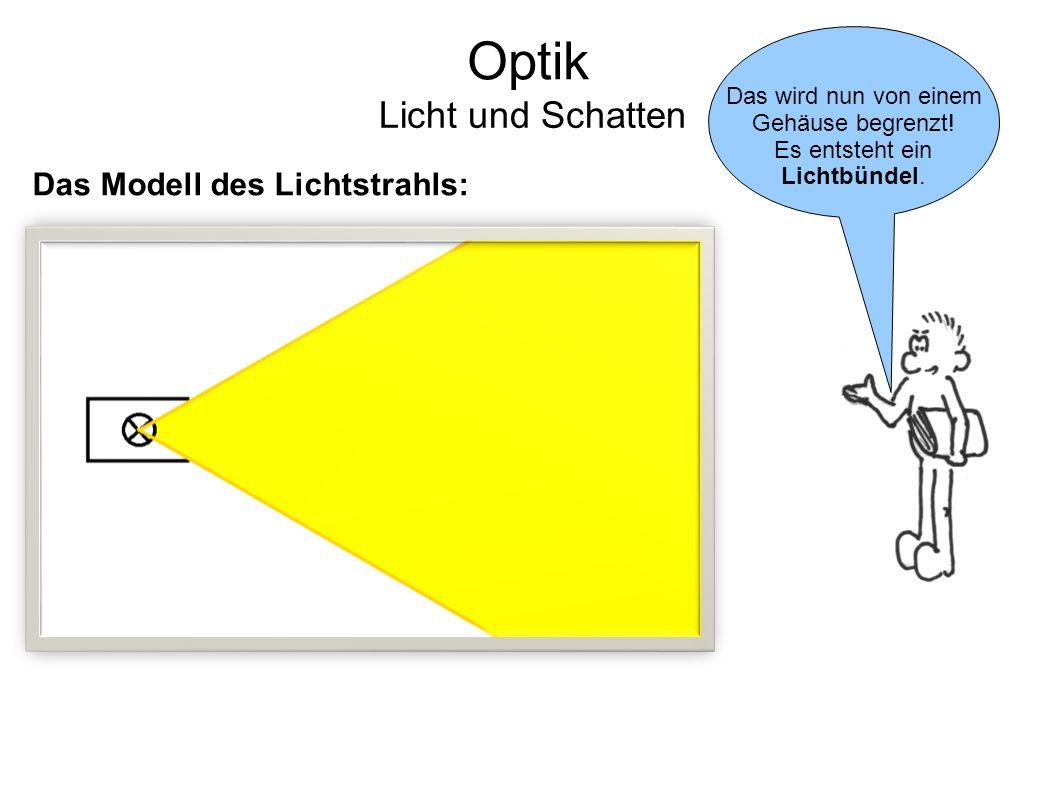 Optik Licht und Schatten Das Modell des Lichtstrahls: Das wird nun von einem Gehäuse begrenzt! Es entsteht ein Lichtbündel.