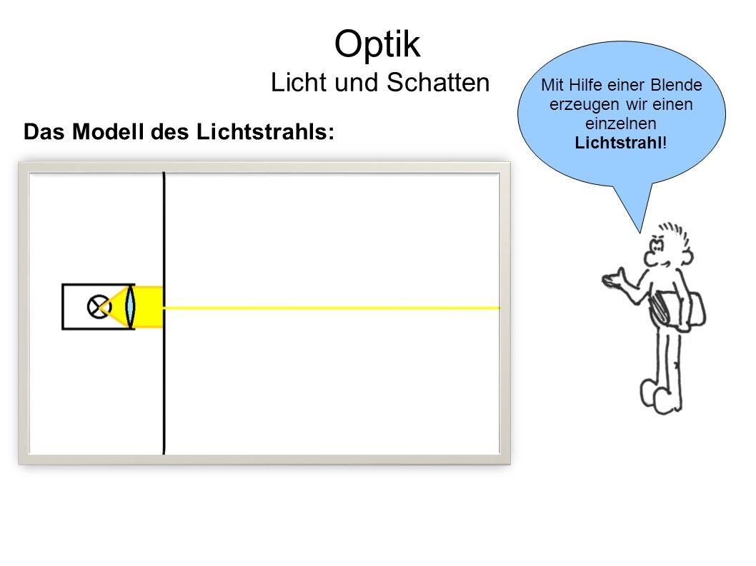Optik Licht und Schatten Das Modell des Lichtstrahls: Mit Hilfe einer Blende erzeugen wir einen einzelnen Lichtstrahl!