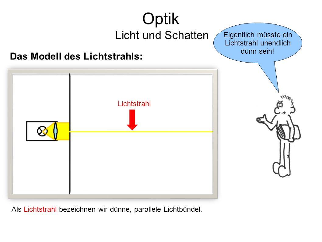 Optik Licht und Schatten Das Modell des Lichtstrahls: Eigentlich müsste ein Lichtstrahl unendlich dünn sein! Lichtstrahl Als Lichtstrahl bezeichnen wi