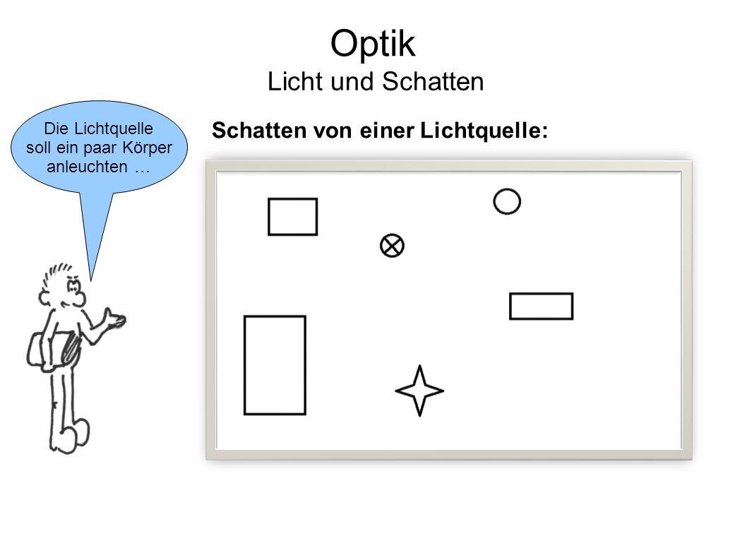 Optik Licht und Schatten Schatten von einer Lichtquelle: Die Lichtquelle soll ein paar Körper anleuchten …