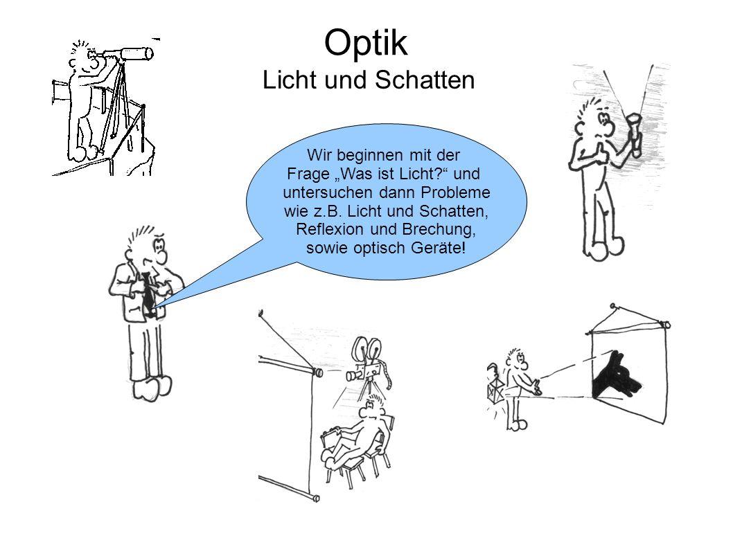 """Optik Licht und Schatten Wir beginnen mit der Frage """"Was ist Licht?"""" und untersuchen dann Probleme wie z.B. Licht und Schatten, Reflexion und Brechung"""