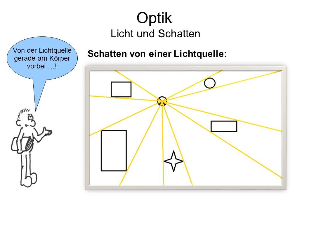 Optik Licht und Schatten Schatten von einer Lichtquelle: Von der Lichtquelle gerade am Körper vorbei …!