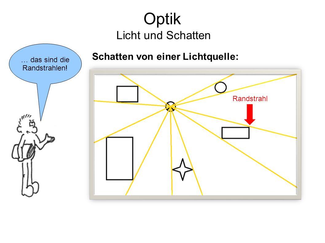 Optik Licht und Schatten Schatten von einer Lichtquelle: … das sind die Randstrahlen! Randstrahl