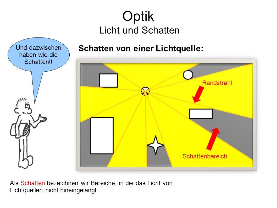 Optik Licht und Schatten Schatten von einer Lichtquelle: Und dazwischen haben wie die Schatten!! Randstrahl Schattenbereich Als Schatten bezeichnen wi