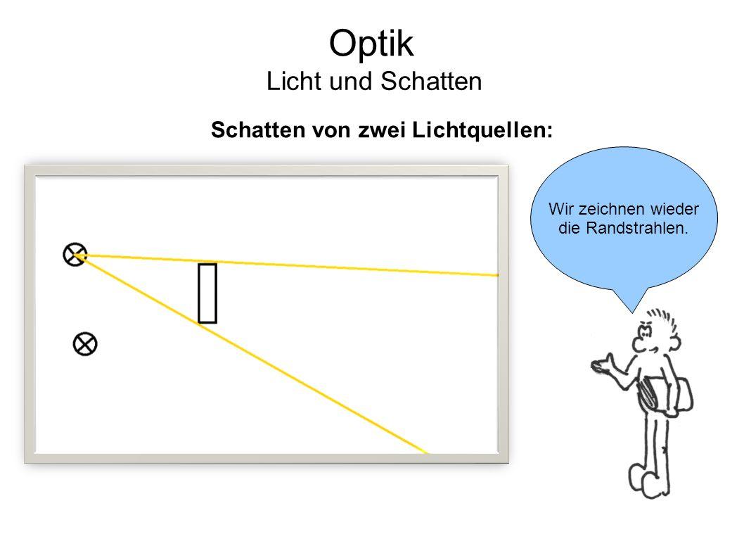 Optik Licht und Schatten Schatten von zwei Lichtquellen: Wir zeichnen wieder die Randstrahlen.