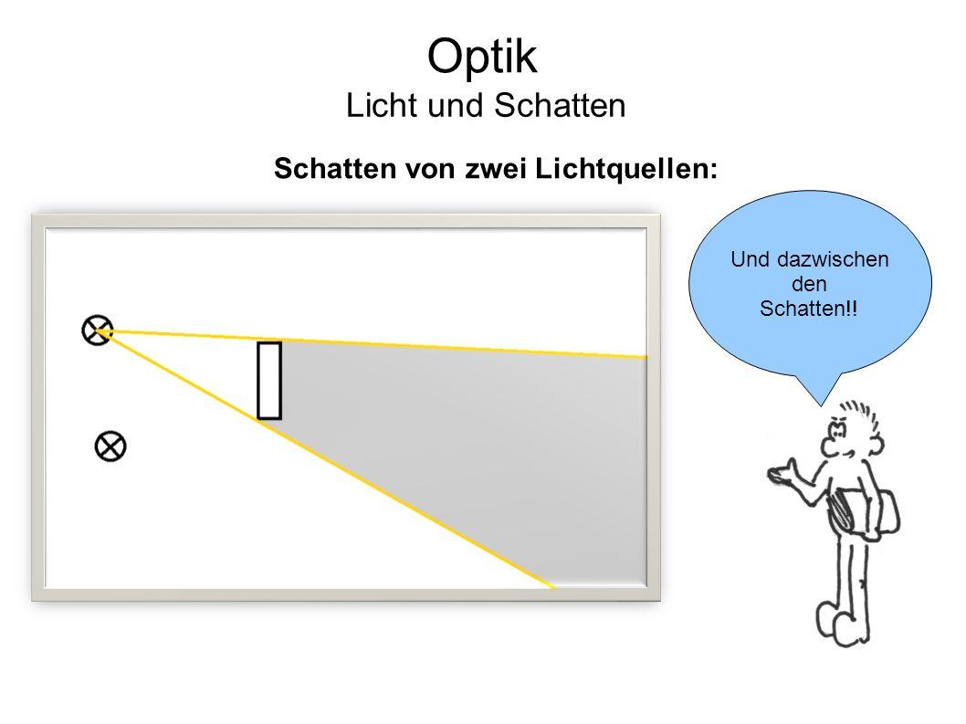 Optik Licht und Schatten Schatten von zwei Lichtquellen: Und dazwischen den Schatten!!