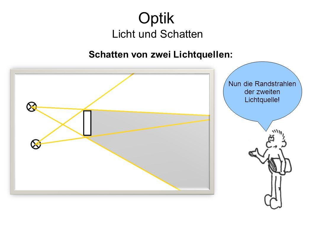Optik Licht und Schatten Schatten von zwei Lichtquellen: Nun die Randstrahlen der zweiten Lichtquelle!