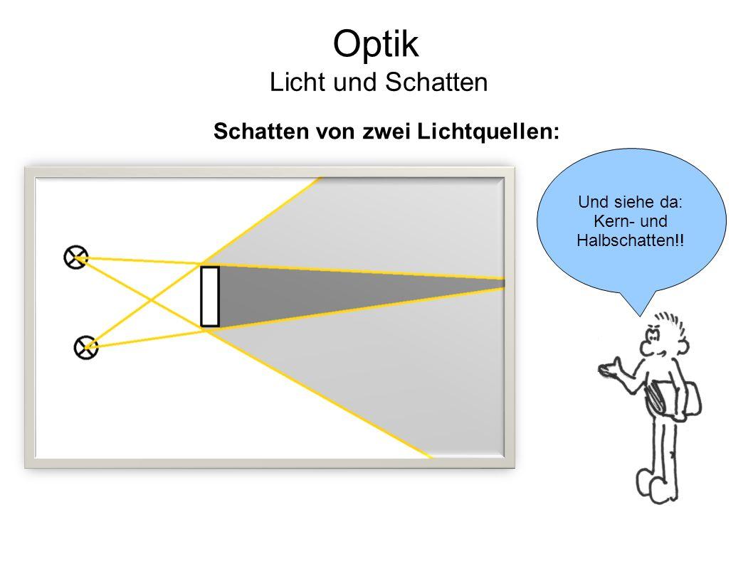 Optik Licht und Schatten Schatten von zwei Lichtquellen: Und siehe da: Kern- und Halbschatten!!