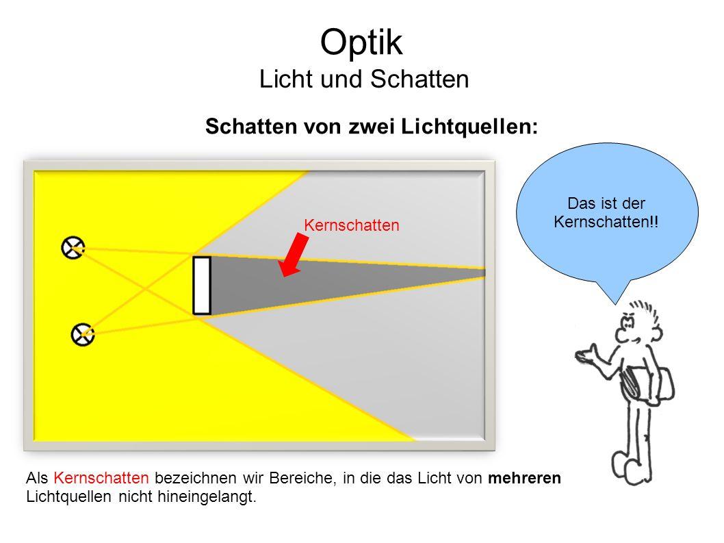 Optik Licht und Schatten Schatten von zwei Lichtquellen: Das ist der Kernschatten!! Als Kernschatten bezeichnen wir Bereiche, in die das Licht von meh
