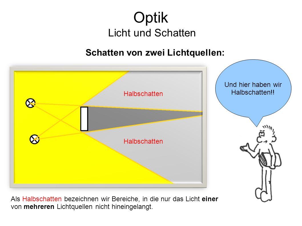 Optik Licht und Schatten Schatten von zwei Lichtquellen: Und hier haben wir Halbschatten!! Als Halbschatten bezeichnen wir Bereiche, in die nur das Li